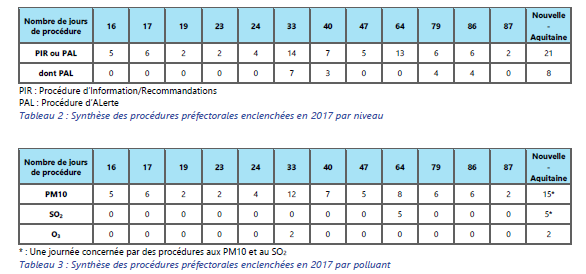 episodesdepollution.png