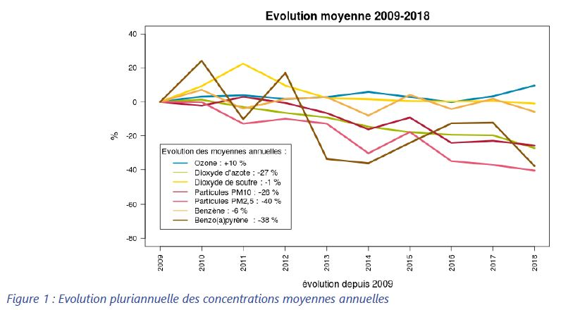 evolutionmoyenne.jpg